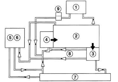 система охлаждения мерседес 124 схемы
